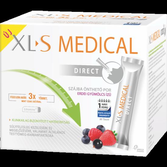 XL-S Medical Direct por